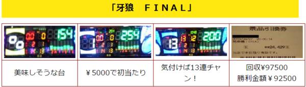 新・白い絹糸・牙狼FINAL92500円.PNG